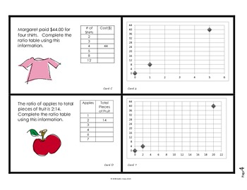 Ratio and Proportional Reasoning Whole Class Matching Activity + More: 6.RP.3