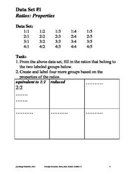 Ratio, Rate & Percent, Grades 4-6, Concept Formation