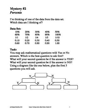 Ratio, Rate & Percent, Grades 4-6, Inquiry Training