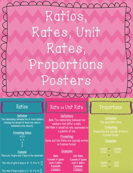 Ratio, Rate, Unit Rate, and Proportion Posters