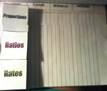Ratio Rates Proportions Accordion Foldable Interactive Notebook