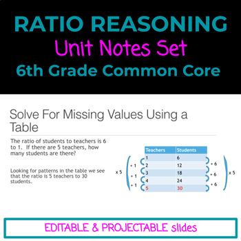 Ratio Reasoning 6th Grade Common Core