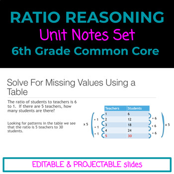 Ratio Reasoning 6th Grade Common Core