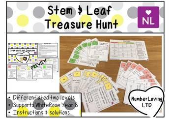 Stem and Leaf (Scavenger Hunt)