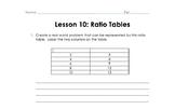 Ratio Table Practice
