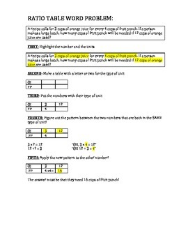 Ratio Table Word Problem Graphic Organizer
