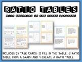 Ratio Tables: Task Cards