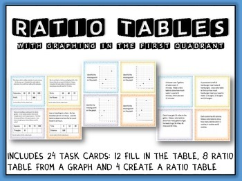 Ratio Tables: Task Cards