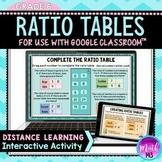 Ratio Tables DIGITAL Activity for Google Slides™