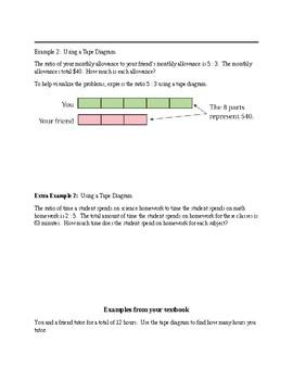 Ratio Introduction