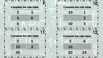 Ratio Tables Task Cards RP.6.1-RP.6.3