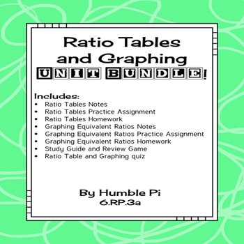 Ratio Tables and Graphing Equivalent Ratios Bundle-6.RP.3a