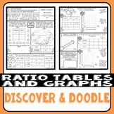 Ratio Tables and Graphs Doodle Notes