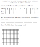 Ratio Tables to Coordinate Pairs to a Graph