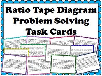 Ratio Tape Diagram Problem Solving *Task Cards*