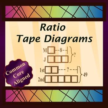 Ratio Tape Diagrams by Macey James | Teachers Pay Teachers