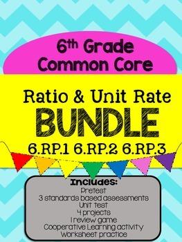 Ratio Unit BUNDLE