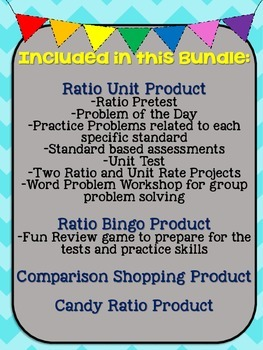 Ratio Unit BUNDLE