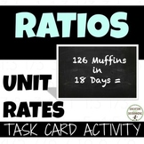 Unit Rates  Task Card Activity for ratios