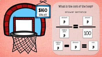Ratio and Percents: What Does it Cost? for the Google Classroom