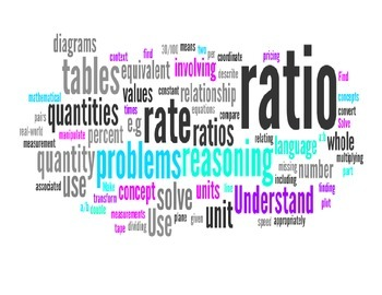 Ratio and Proportion Common Core Standards Word Cloud