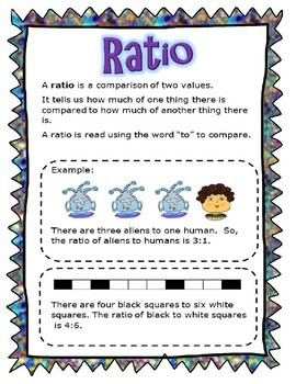Ratio and Proportional Relationships: 13 Helps and Hints Posters