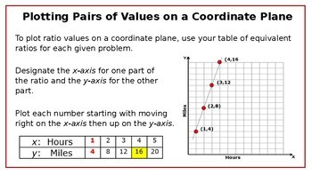 Ratio and Proportional Relationships: 6.RP.1-3 PowerPoint