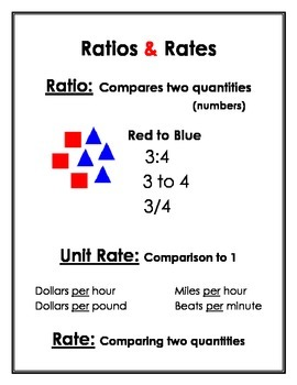 Ratio and Rates Visual