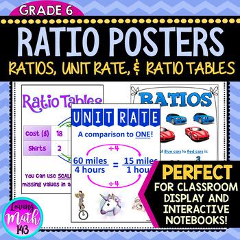 Ratio and Ratio Table Anchor Chart