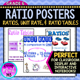 Ratio, Ratio Table, and Unit Rate Anchor Charts