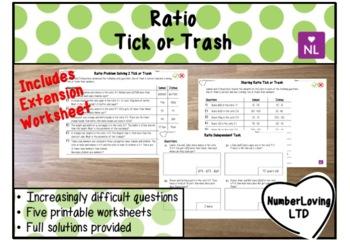 Ratio of Amounts (Tick or Trash)