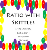 Ratio with Skittles