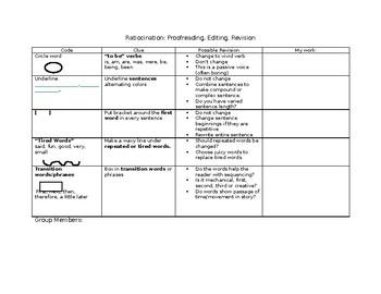Ratiocination Revising, Editing chart