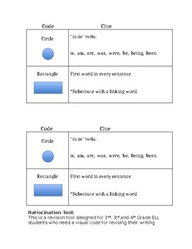 Ratiocination Revision Tool for English Language Learners-Elementary