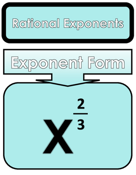 Rational Exponents Word Wall