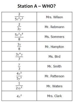 Rational Expressions Math Lib