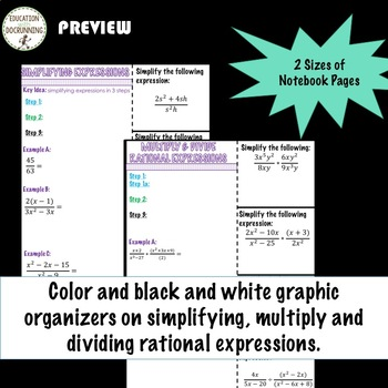 Rational Expressions Simplify Multiply Divide Color Coded Interactive Notebook