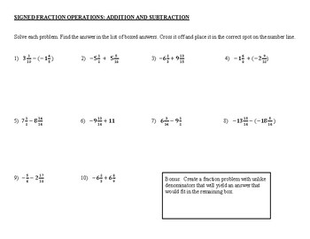 Rational Fraction Addition and Subtraction