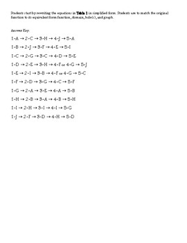Rational Function Graphs With Holes Matching Activity