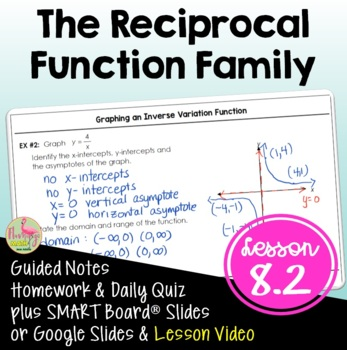 Algebra 2: Reciprocal Functions