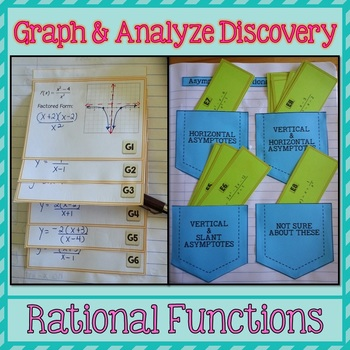 PreCalculus-Algebra 2: Rational Functions Analyze & Graph Activity