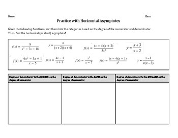 Rational Functions Asymptotes Investigation Task