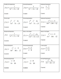 Rational Functions Board Game