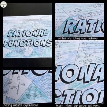 Rational Functions Graffiti activity for Algebra 2