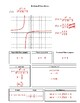 Rational Functions Graphic Organizer