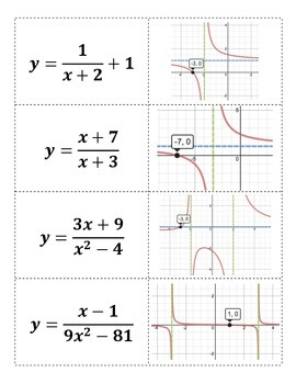 Rational Functions Graphing: Memory (Concentration) Game