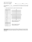 Rational Functions - IB Criterion B Assessment