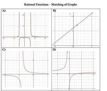 Rational Functions - Ready Made Lesson