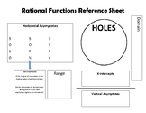 Rational Functions Reference Page