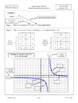 Rational Functions and Inverse Variation
